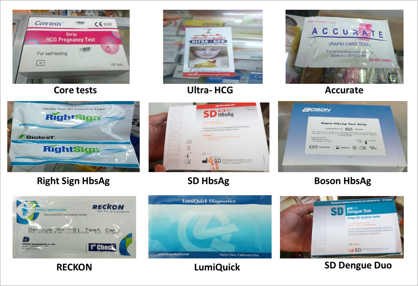 Study Report - Market Overview of Rapid Test Kits in Selected Townships 2018